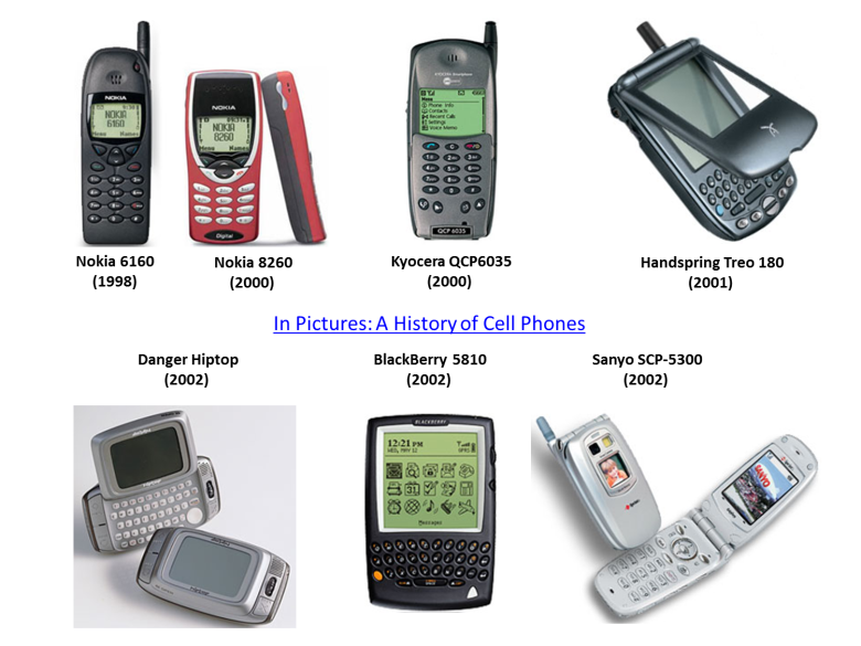 mobile phones and its related technologies Technology has the potential to lift people out of poverty  recent pew  research center numbers show that cell phones are as common in  lets users  transfer money via text message, and similar systems by other telcos.