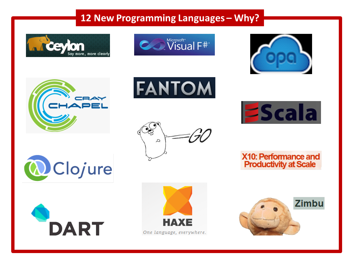 are new programming languages