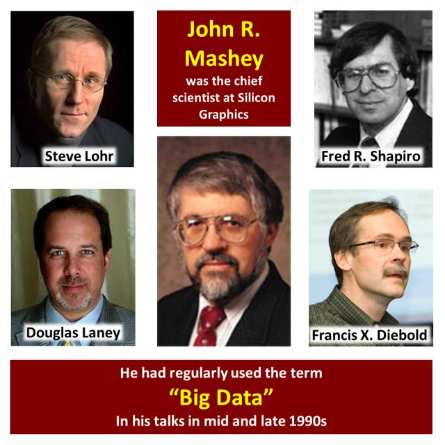 Big Data History