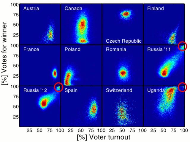 anomalies_election_fraud